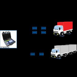 Wäge-Indikator DFWKRPRF mit Transportkoffer mit 4 Plattformen als Radlastwaage und mit 2 Plattformen als Achslastwaage.