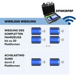Kabelloses Anzeigegerät im Koffer DFWKRPRF-2
